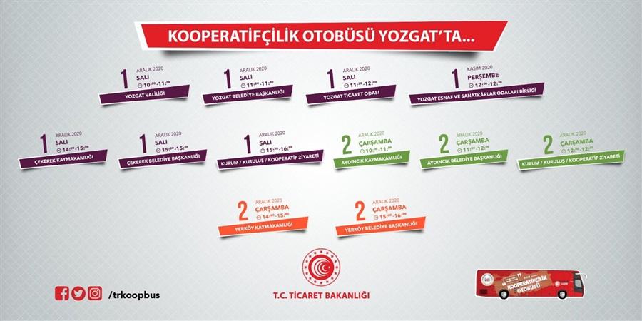 Kooperatifçilik Otobüsü Yozgat'ta